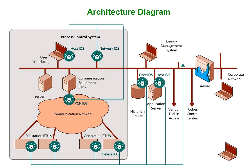 architecture-diagram