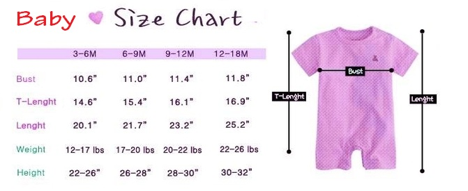 baby-size-chart