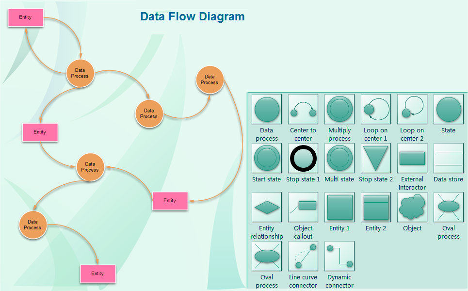 dfd diagram - Sample Dfd