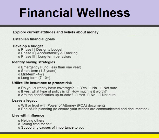financial-wellness