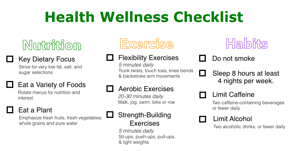 health-wellness-checklist