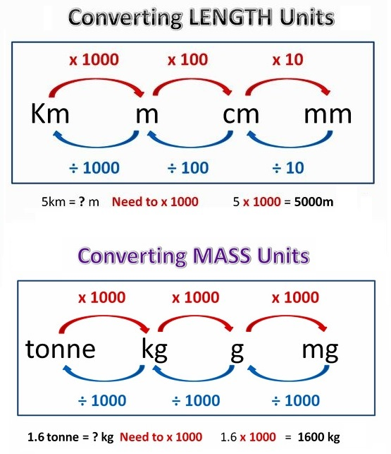 metric-conversion