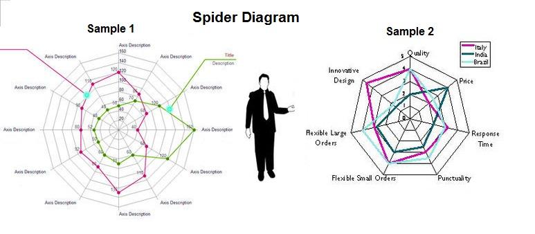 Spider plot chart diagram charts diagrams graphs best images spider plot chart diagram charts diagrams graphs best images tables models maps and logos ccuart Gallery