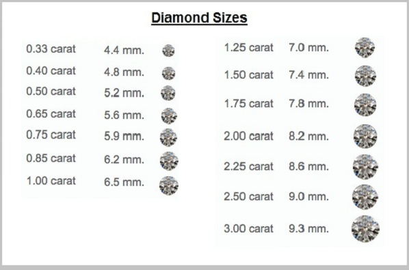Great Diamond Chart Design Inspirations