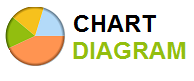 Chart Diagram – Charts, Diagrams, Graphs. Best Images, Tables, Models, Maps and Logos