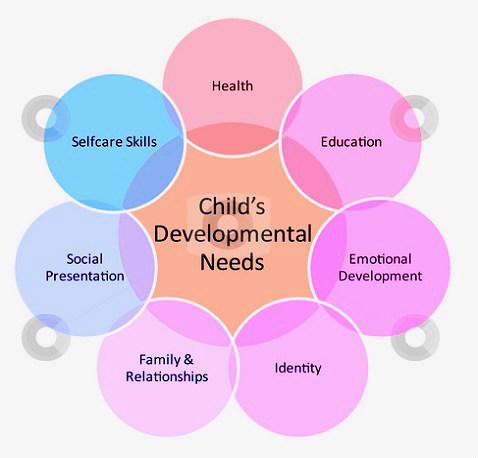 child-development